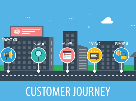 Personalisation and the customer journey
